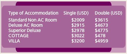 rejuvenation-package-image-prices