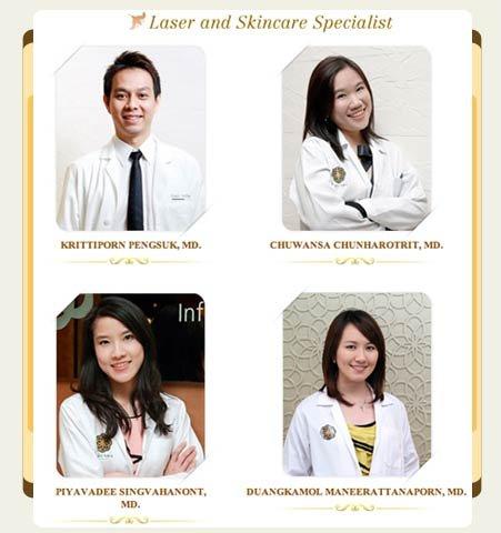 Nirunda Skin Care Specialists