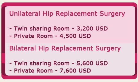 Unilateral/ Bilateral Hip Replacement Surgery Costs in India