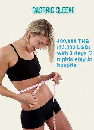 Abdomen Acid Caused By Gastritis