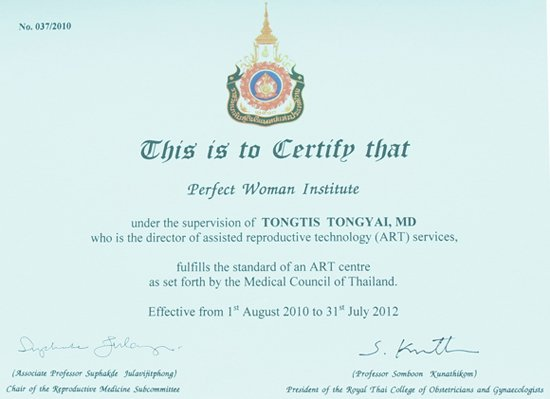Perfect Woman Institute Certification