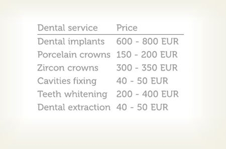 Dental Treatment Cost in Croatia