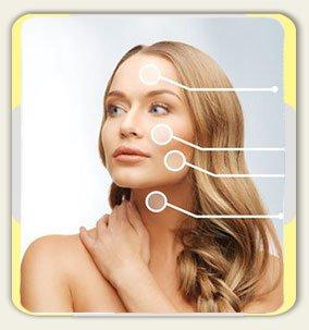 Face Lift Integra Cosmetic Surgery