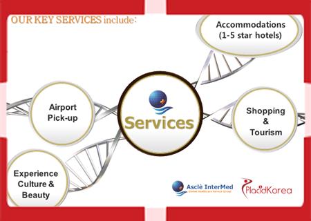 Korea Medical Travel - Asclè InterMed Key Services