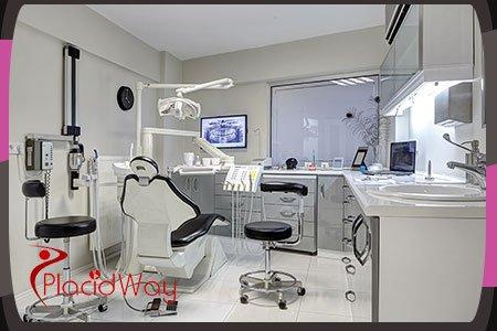 Dental Restorations in Turkey