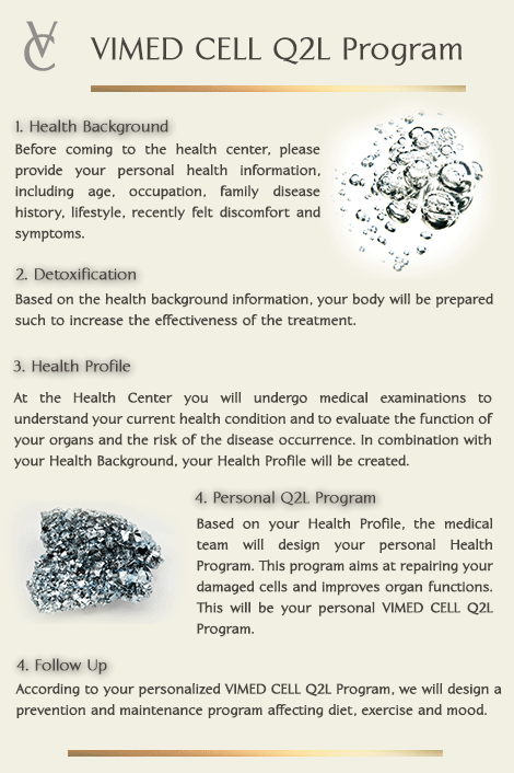 Vimed Cell Quality to Life Program in Germany