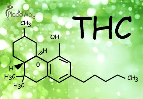 THC Formula - Potential Anti-Cancer Properties