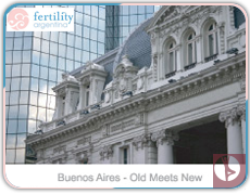 Best IVF treatment in Buenos Aires, Argentina