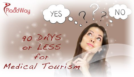 Medical Tourism Decision Making- 90 Days or less