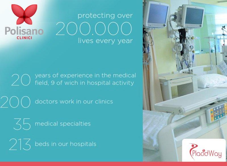 Clinica Polisano Romania Healthcare