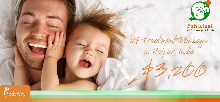 IVF Treatment Package Costs India