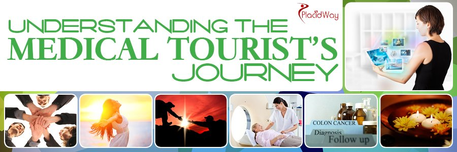 Medical Tourist Rights