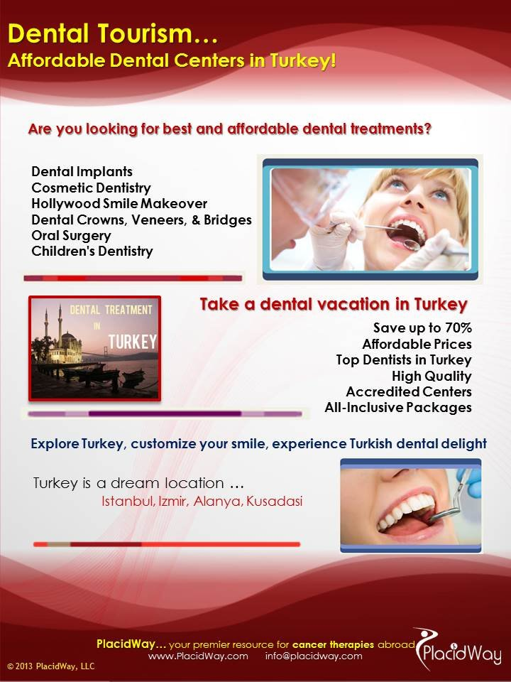 Affordable Dental Centers in Turkey