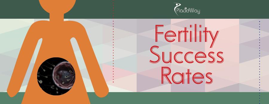 Fertility - Medical Tourism