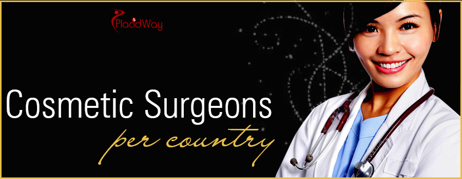 Cosmetic Surgeons per country