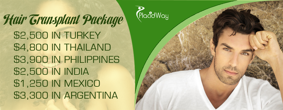 Hair Transplant Price Package per Country