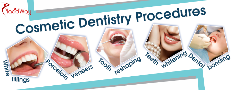 Cosmetic Dentistry Procedures Abroad
