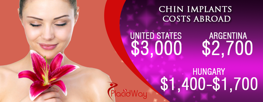 Affordable Chin Implant Surgery
