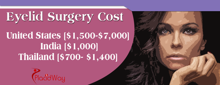 Cost of Eyelid Surgery