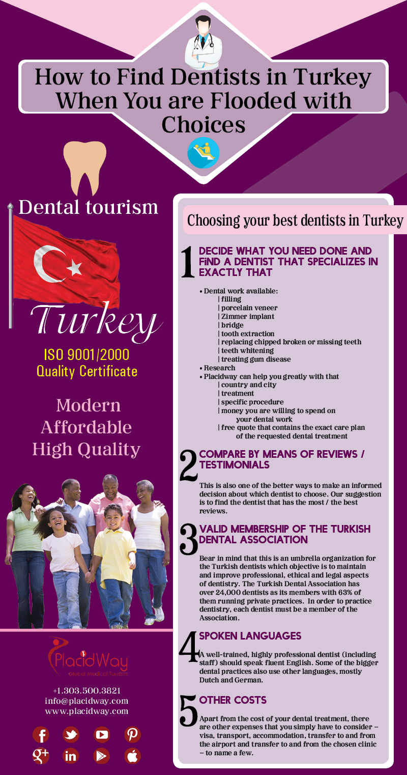 Infographics: How to Find Dentists in Turkey When You are Flooded with Choices