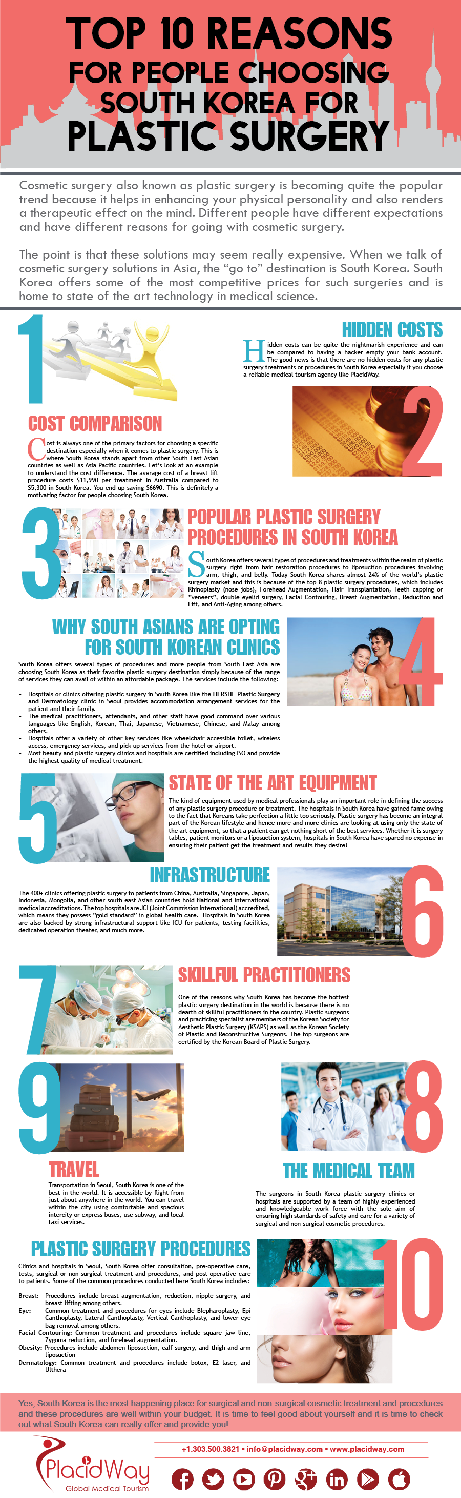 Infographics: Top 10 Reasons for People Choosing South Korea for Plastic Surgery