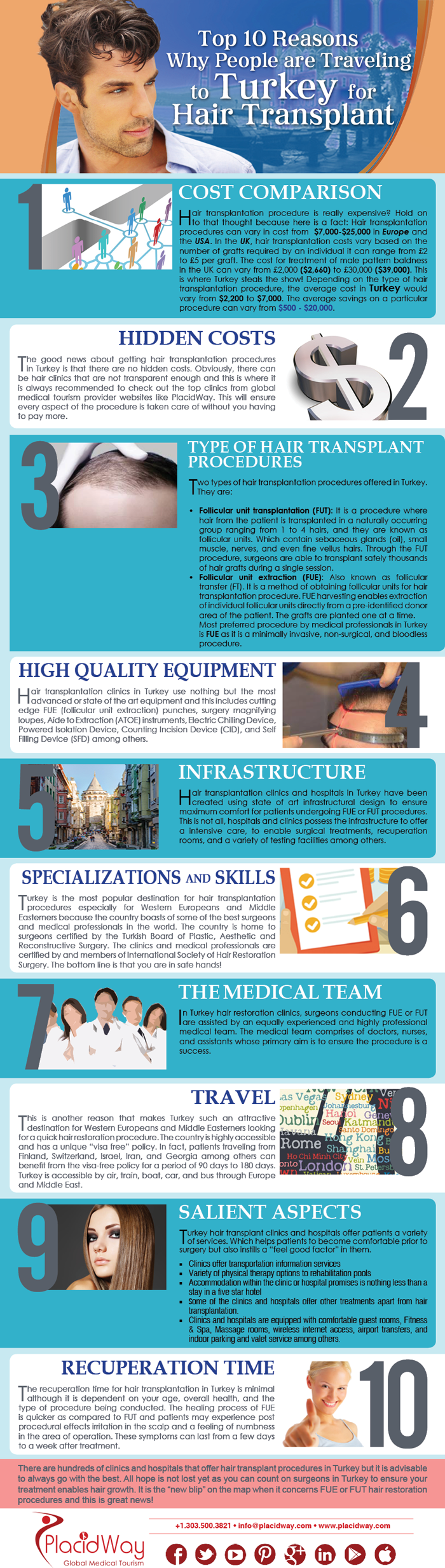 Infographics: Top 10 Reasons Why People are Traveling to Turkey for Hair Transplant