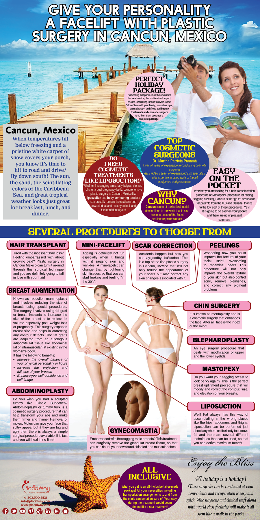 Infographics: Facelift with Plastic Surgery in Cancun Mexico