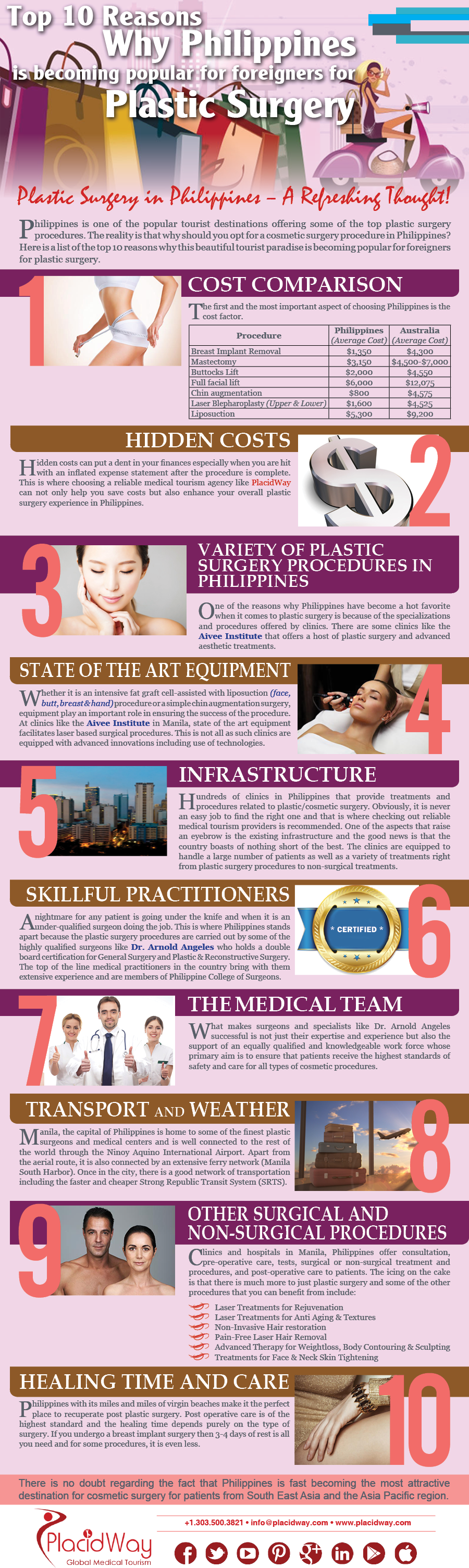 Infographics Philippines Is Becoming Popular For Foreigners For