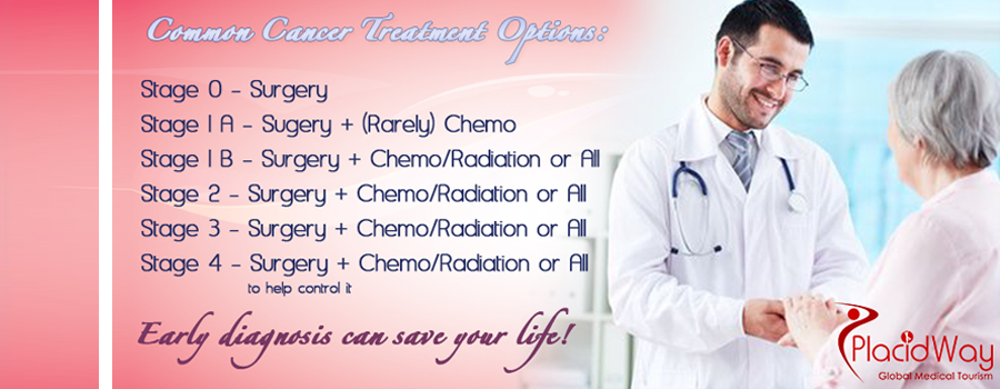 treatment of stomach cancer abroad chemotherapy stages
