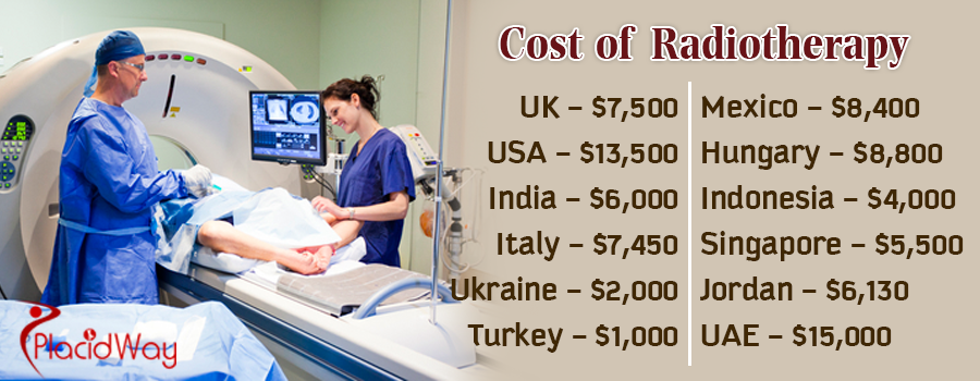 Radiotherapy Treatment Prices Abroad