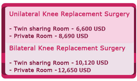 Cost of Knee Replacement Surgery in India