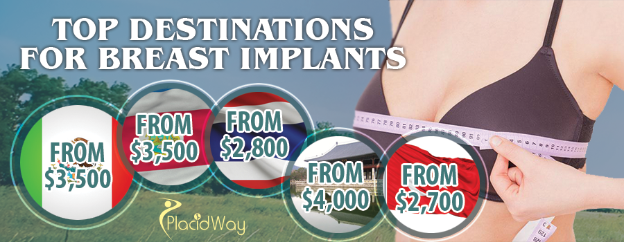Breast Implants Price Abroad