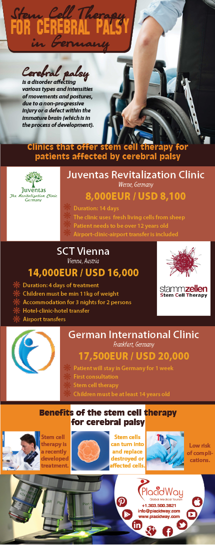 Infographics: Stem Cell Therapy for Cerebral Palsy in Germany