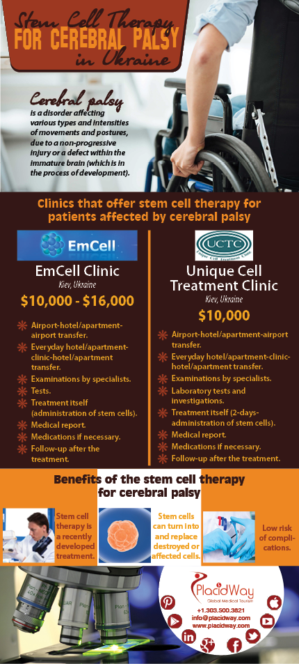 Infographics: Stem Cell Therapy for Cerebral Palsy in Ukraine