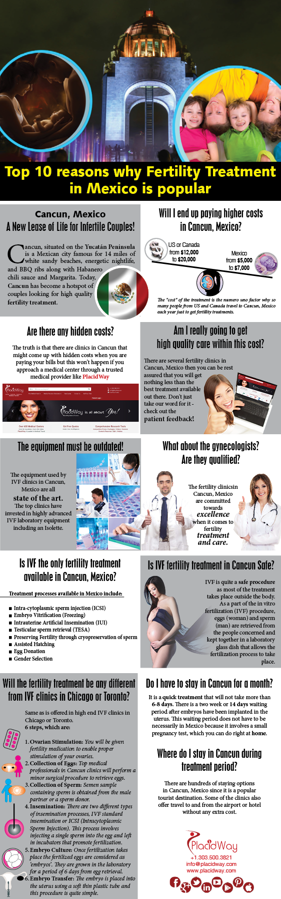 Infographics: Top 10 reasons why fertility treatment in Mexico