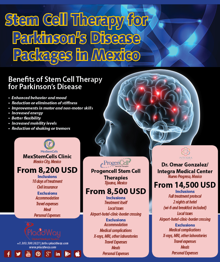 Infographics: Stem Cell Therapy for Parkinsons Disease Packages in Mexico