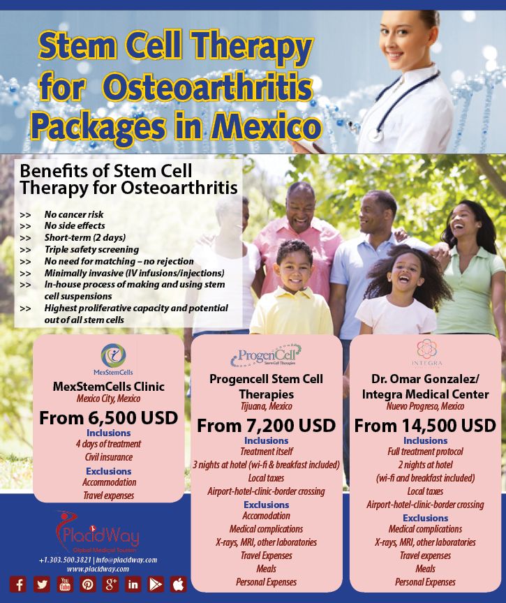 Infographics: Stem Cell for Osteaoarthritis Mexico