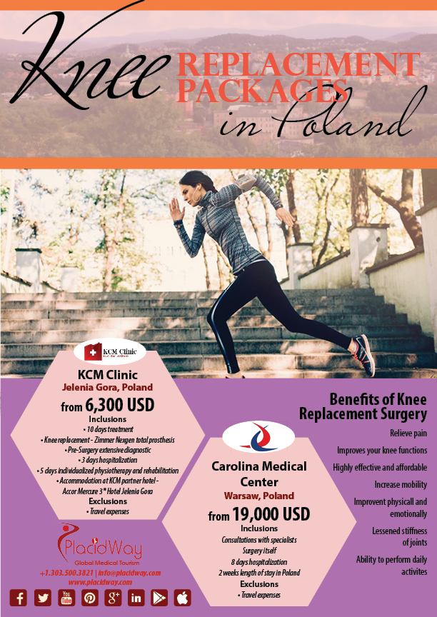 Infographics: Knee Replacement Packages in Poland