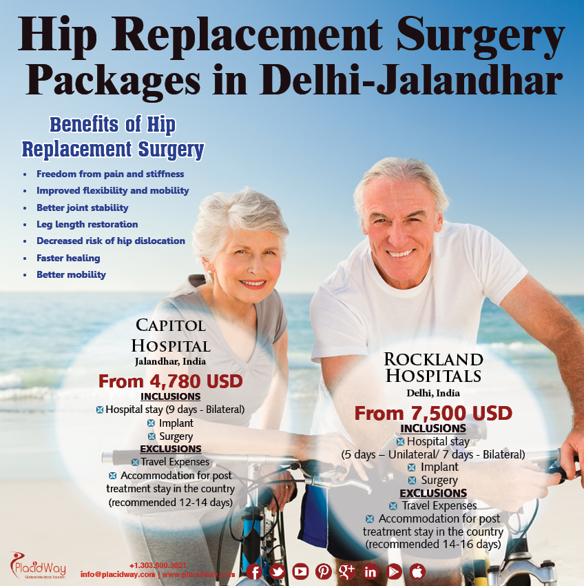 Infographics: Hip Replacement Surgery Packages in Delhi-Jalandhar