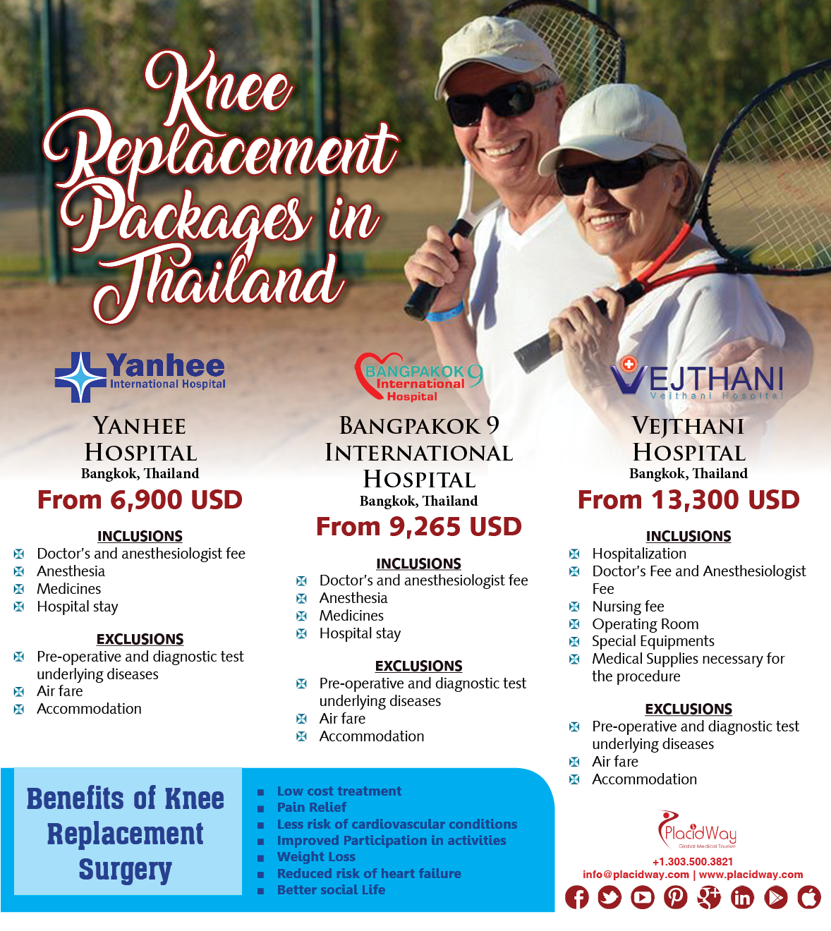 Infographics: Knee Replacement Packages in Thailand