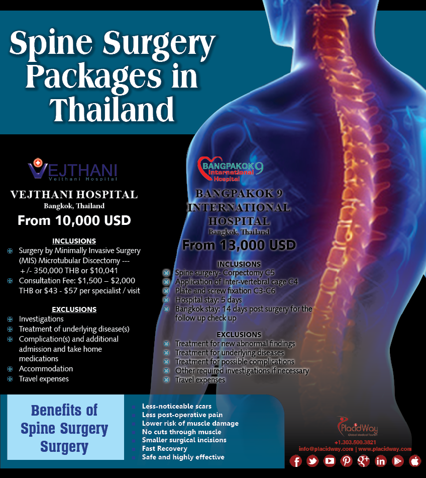 Infographics: Spine Surgery Packages in Thailand
