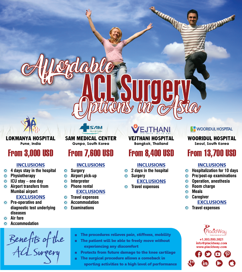 Infographics: ACL Surgery Options in Asia