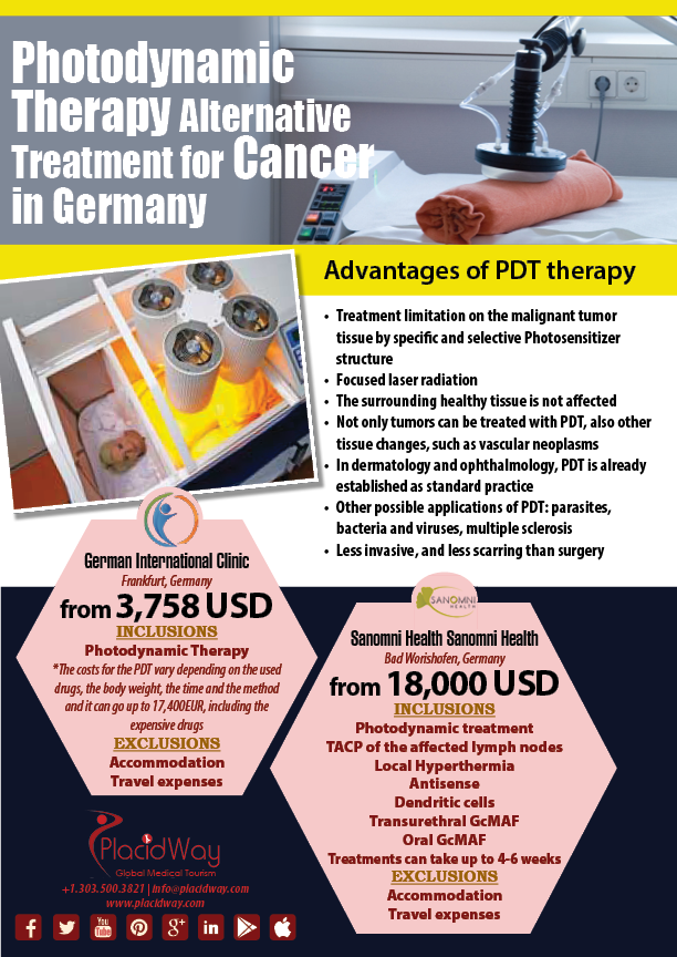 Infographics: Photodynamic Therapy Alternative Treatment for Cancer in Germany