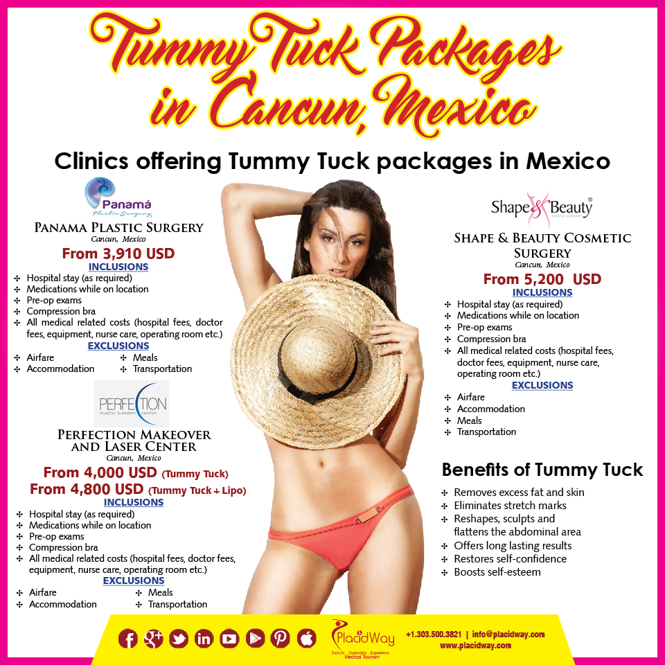 Infographics: Tummy Tuck Packages in Cancun, Mexico