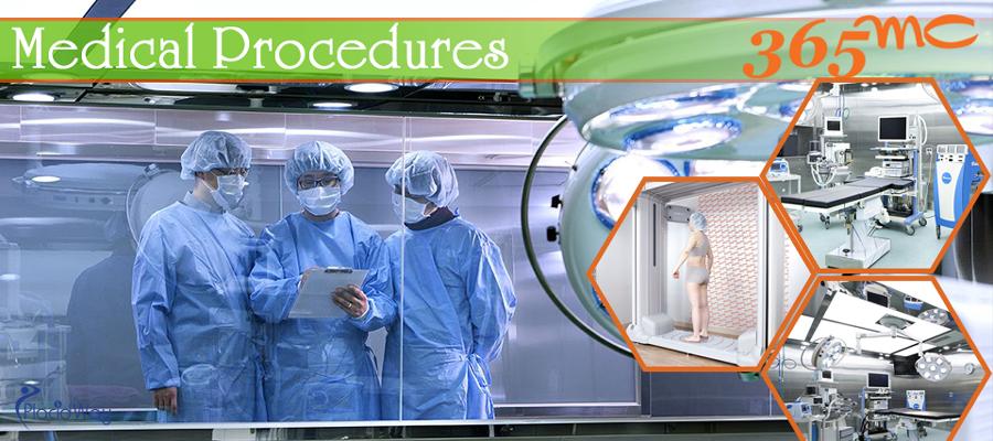 Medical Procedures Seoul 365mc Liposuction Hospital