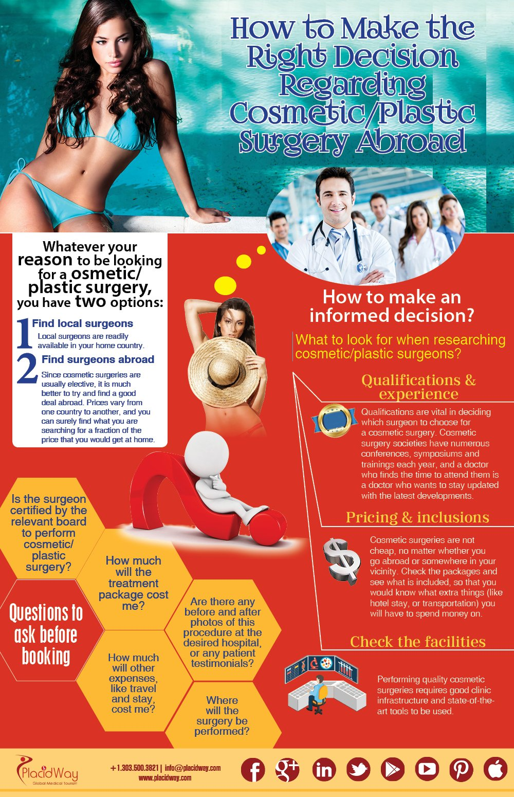 Infographics: How to Make the Right Decision Regarding Cosmetic/Plastic Surgery Abroad
