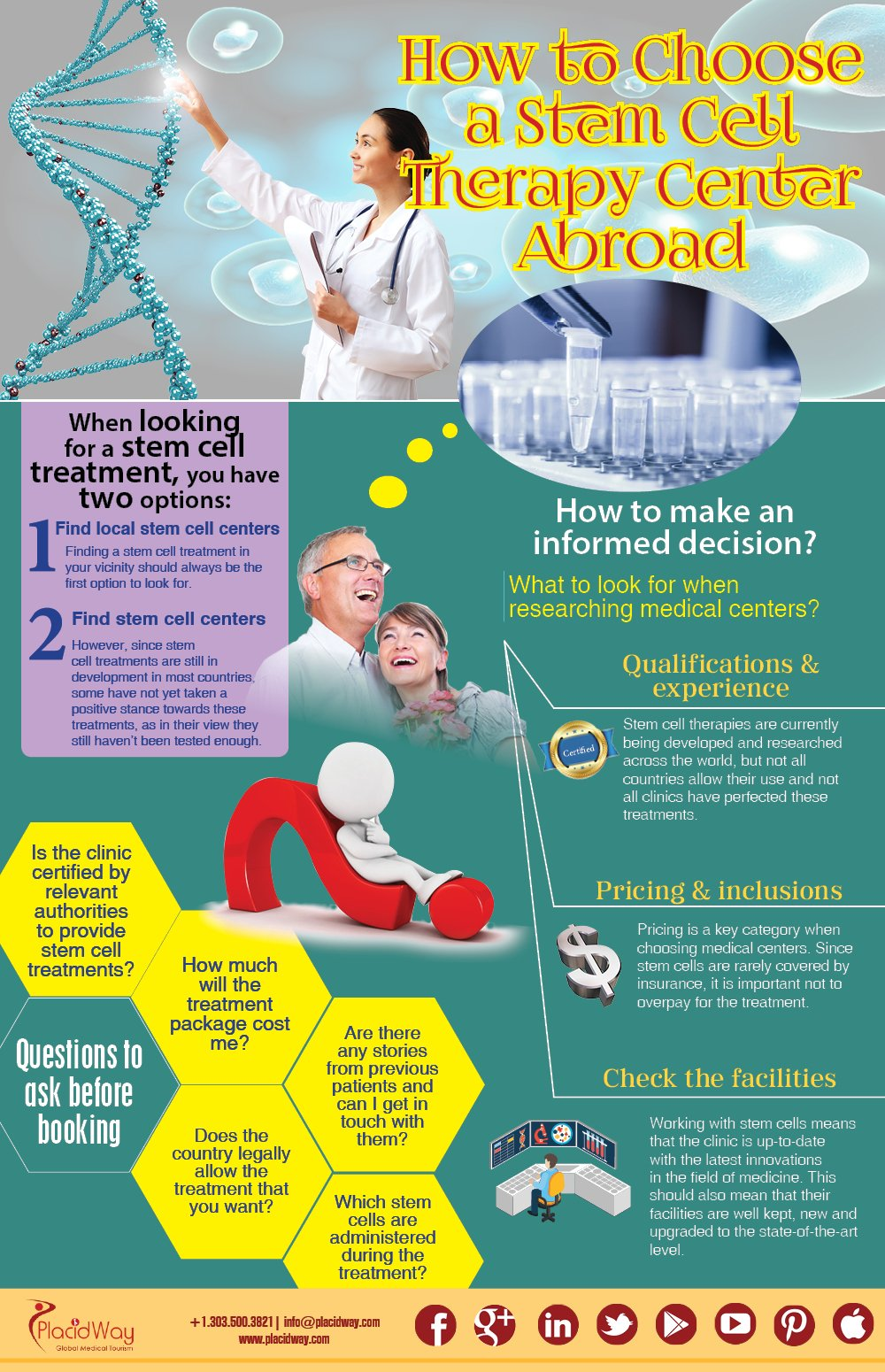 Infographics: How to Choose a Stem Cell Therapy Center Abroad