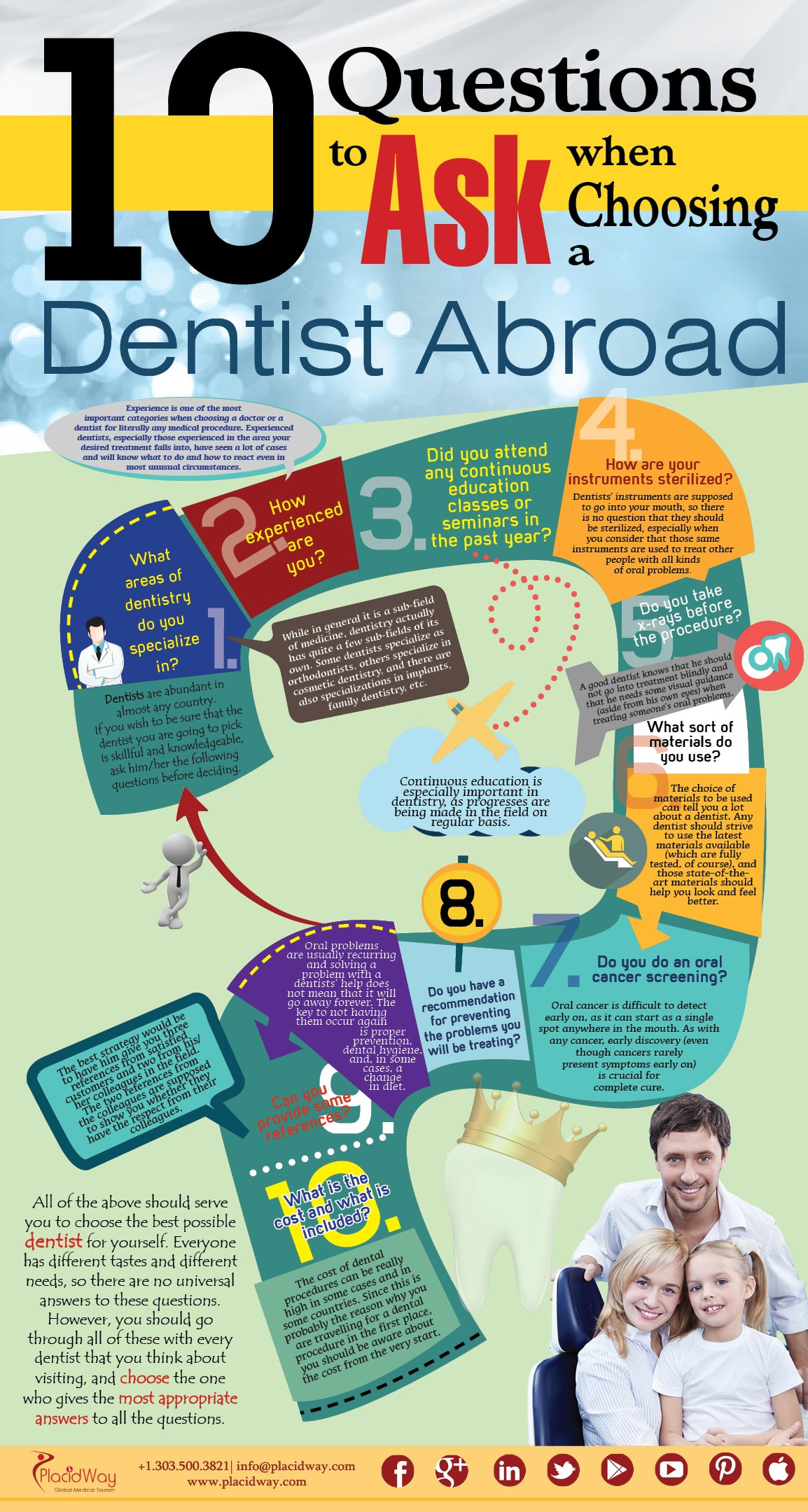 Infographics: 10 Most Important Questions to Ask when Choosing a Dentist Abroad