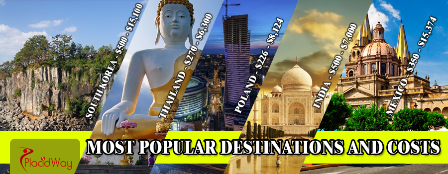 What are the Most Popular Destinations for Cosmetic Surgery?