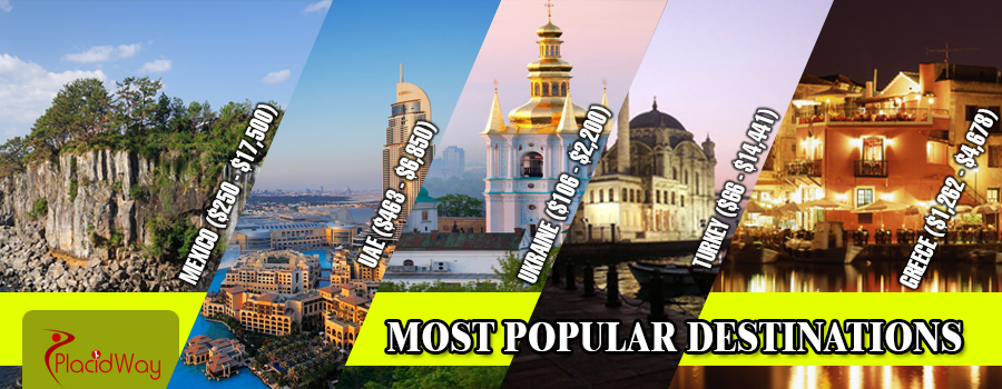 The Most Popular Destinations and Urology Costs There